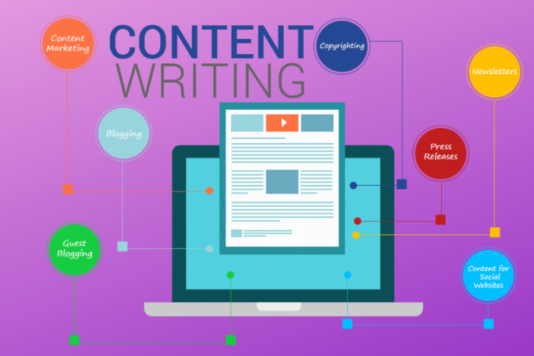 Content Writing Service - Best Digital Marketing and Online