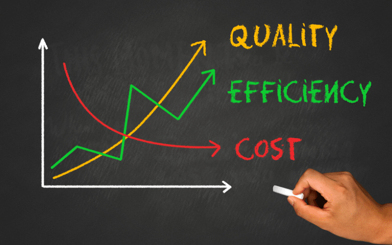 Content writing services Cost